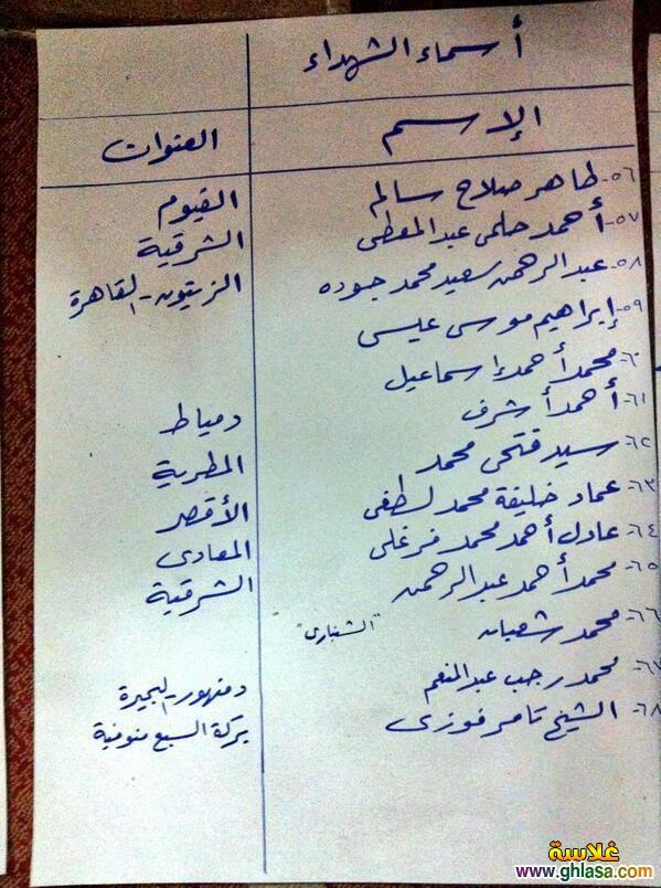 اسماء ضحايا اشتباكات فض اعتصام رابعة العدوية من جميع المحافظات ghlasa1376568469113.jpg