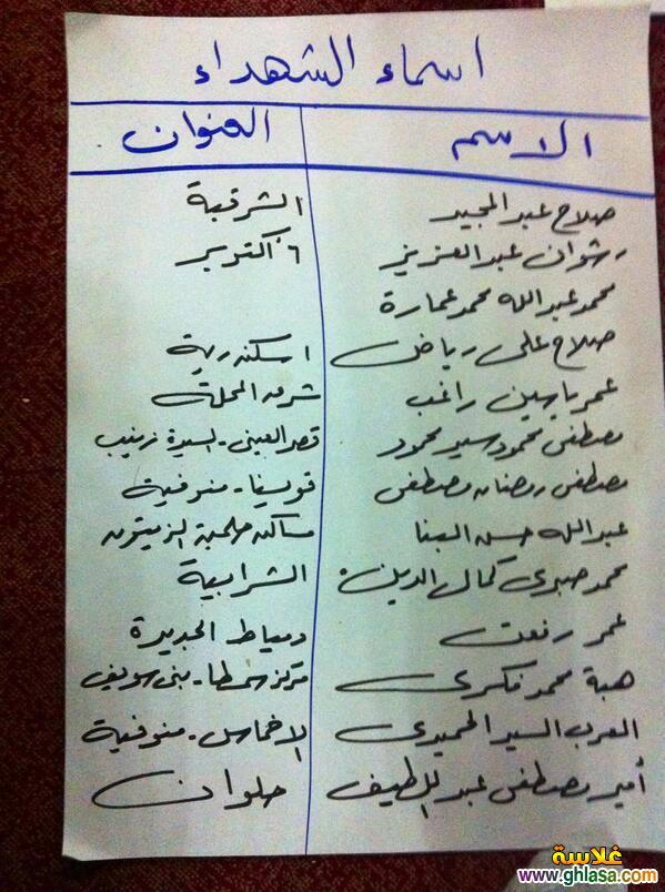 اسماء ضحايا اشتباكات فض اعتصام رابعة العدوية من جميع المحافظات ghlasa1376568469318.jpg